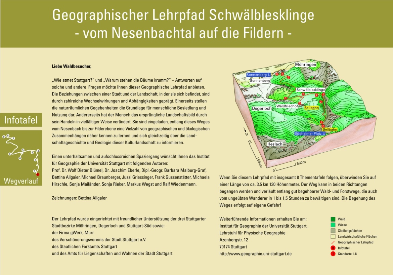 Infotafel mit Überblick über die Standorte (c) Institut für Geographie
